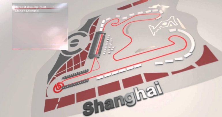 آخر أخبار الفورمولا واحد قبل التجارب المؤهلة لجائزة الصين الكبرى