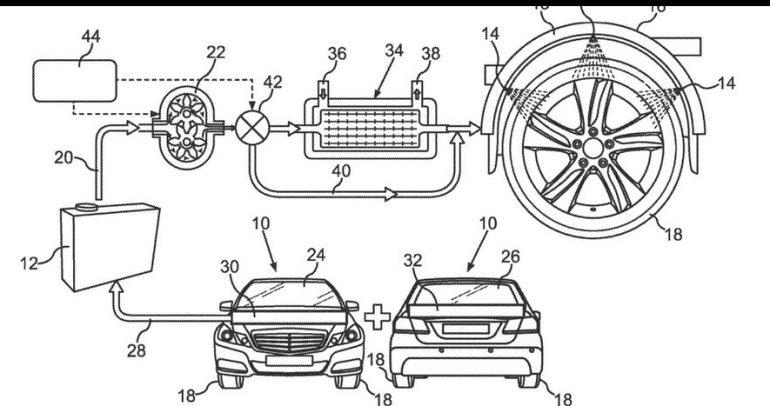 مرسيدس بنز تقدم براءة اختراع نظام تبريد الاطارات