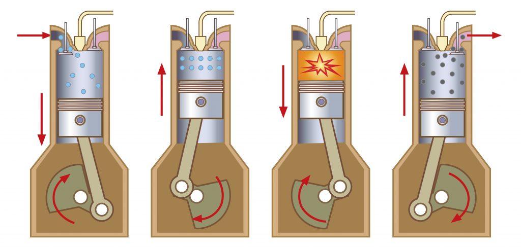 كيف يعمل محرك السيارة؟ وكيف يتم توليد الطاقة؟