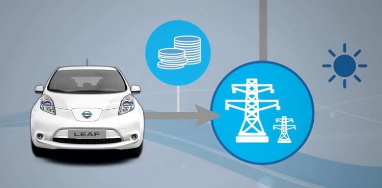 تفاصيل رؤية Nissan Energy المستقبلية سيارات نيسان الكهربائية
