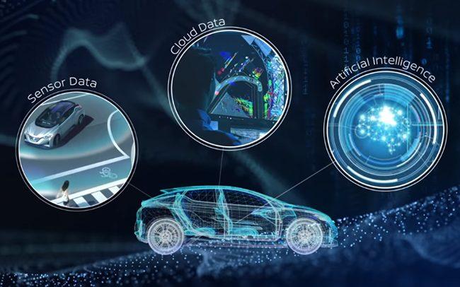 تكنولوجيا I2V المستقبلية لدمج السيارات بالمجتمع!
