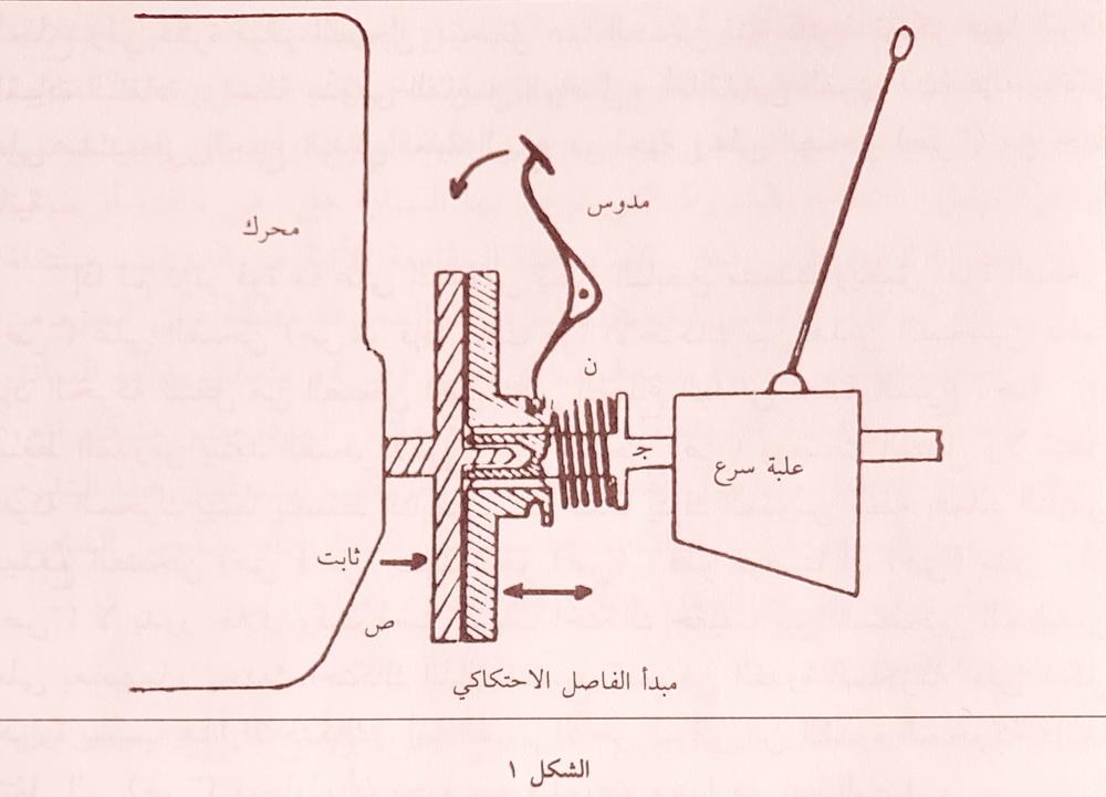مبدأ الفواصل الاحتكاكية بين المحرك وعلبة التروس وكيفية عملها
