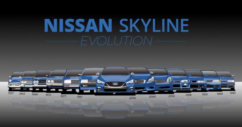 نيسان سكايلاين.. 13 جيلاً من أسطورة السيارات اليابانية